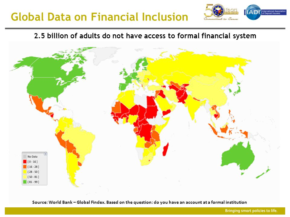 Click to edit Master title style Click to edit Master subtitle style 2.5 billion of adults do not have access to formal financial system Source: World Bank – Global Findex.