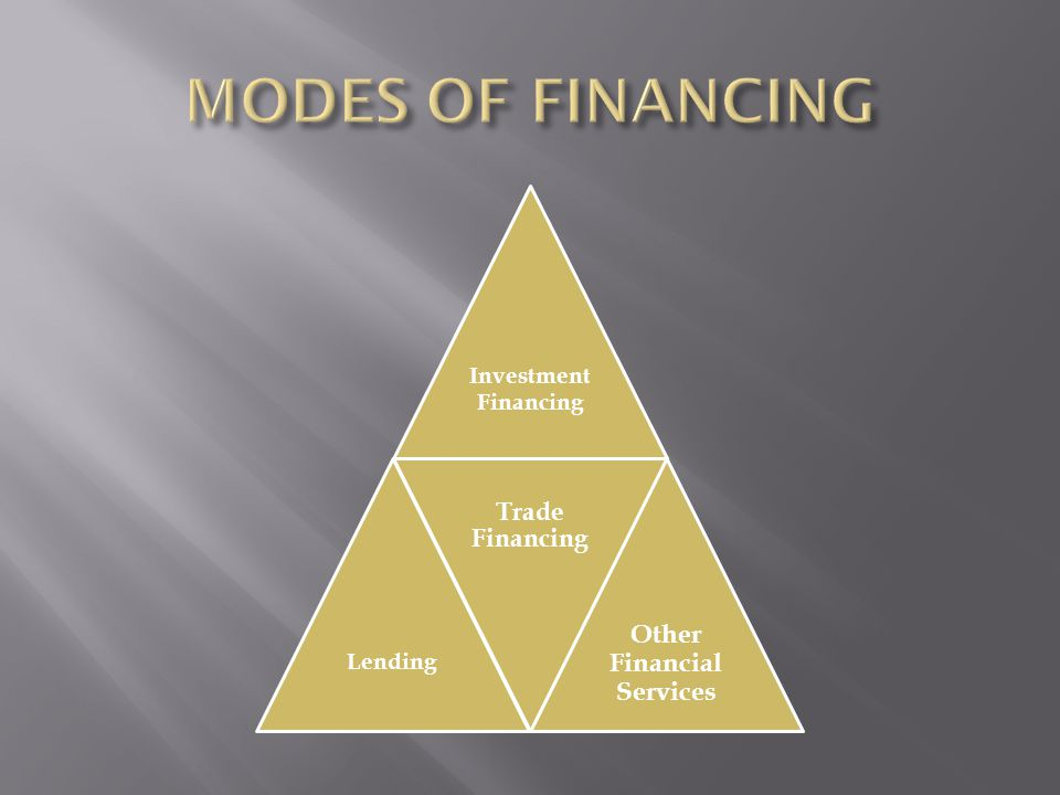 Investment Financing Lending Trade Financing Other Financial Services