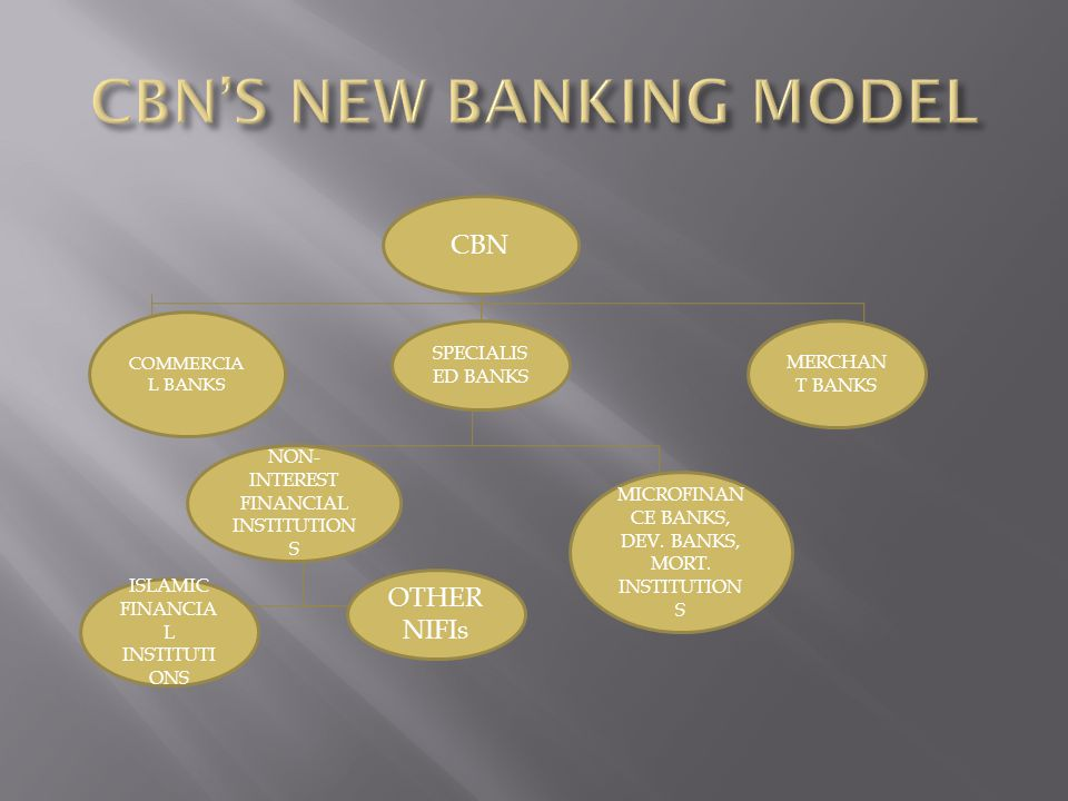 CBN COMMERCIA L BANKS SPECIALIS ED BANKS MERCHAN T BANKS NON- INTEREST FINANCIAL INSTITUTION S MICROFINAN CE BANKS, DEV.