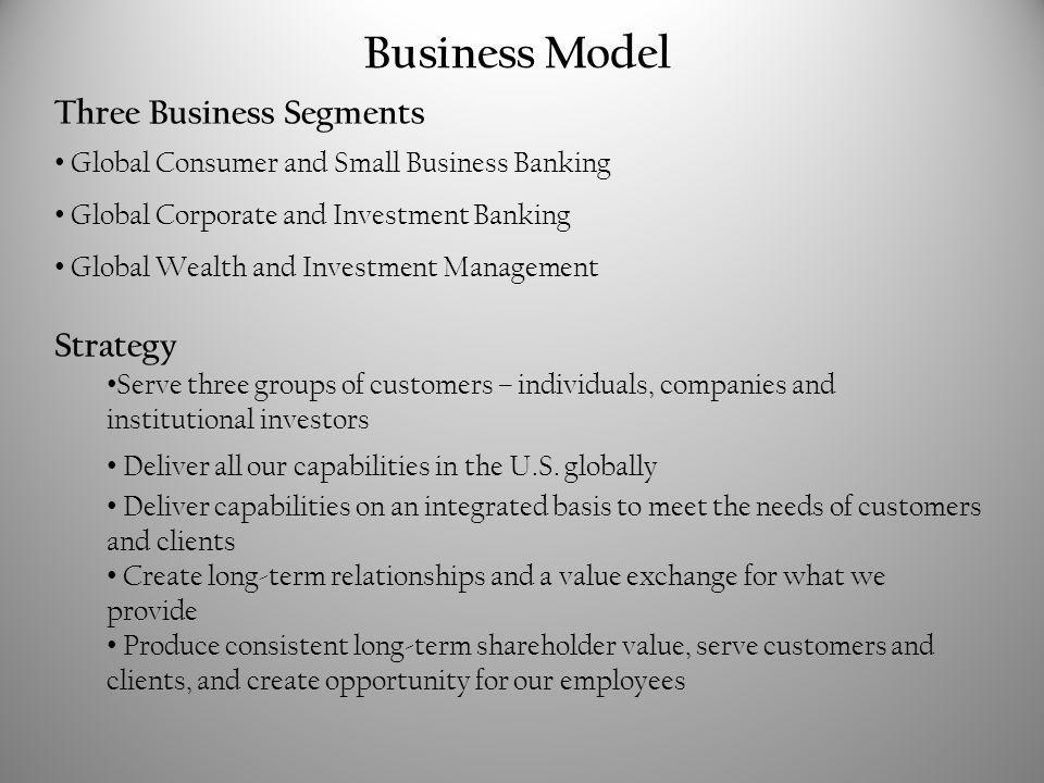Business Model Three Business Segments Global Consumer and Small Business Banking Global Corporate and Investment Banking Global Wealth and Investment Management Strategy Serve three groups of customers – individuals, companies and institutional investors Deliver all our capabilities in the U.S.