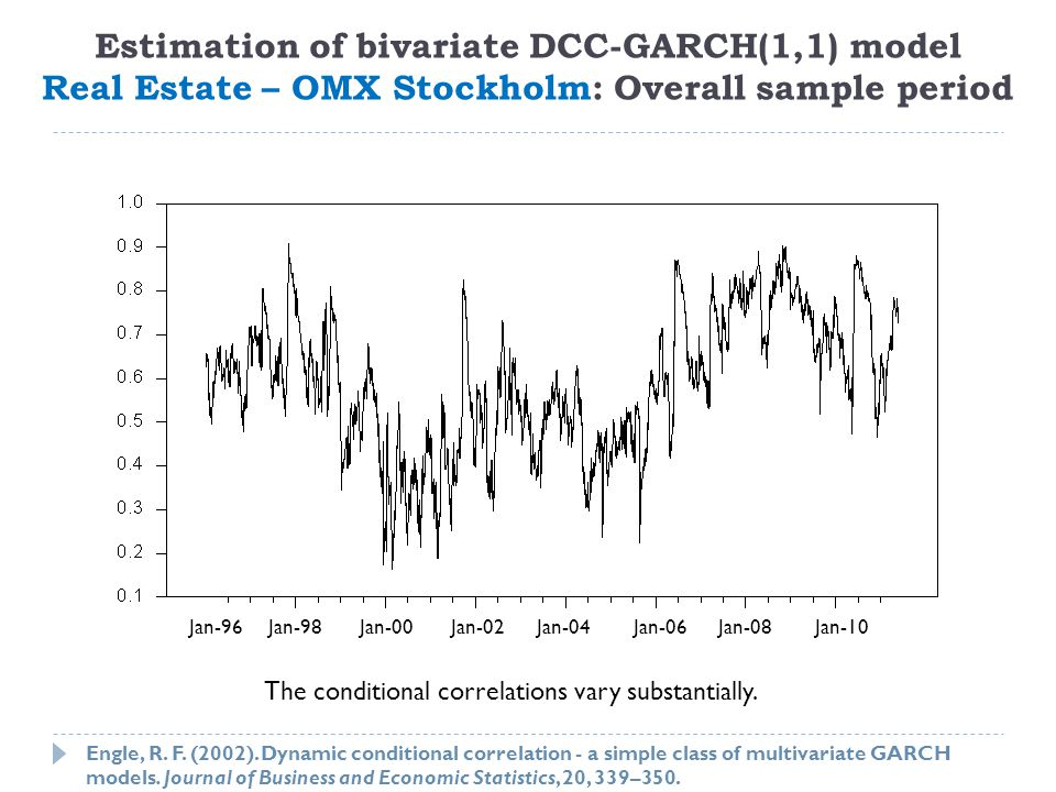 Estimation of bivariate DCC-GARCH(1,1) model Real Estate – OMX Stockholm: Overall sample period Engle, R.