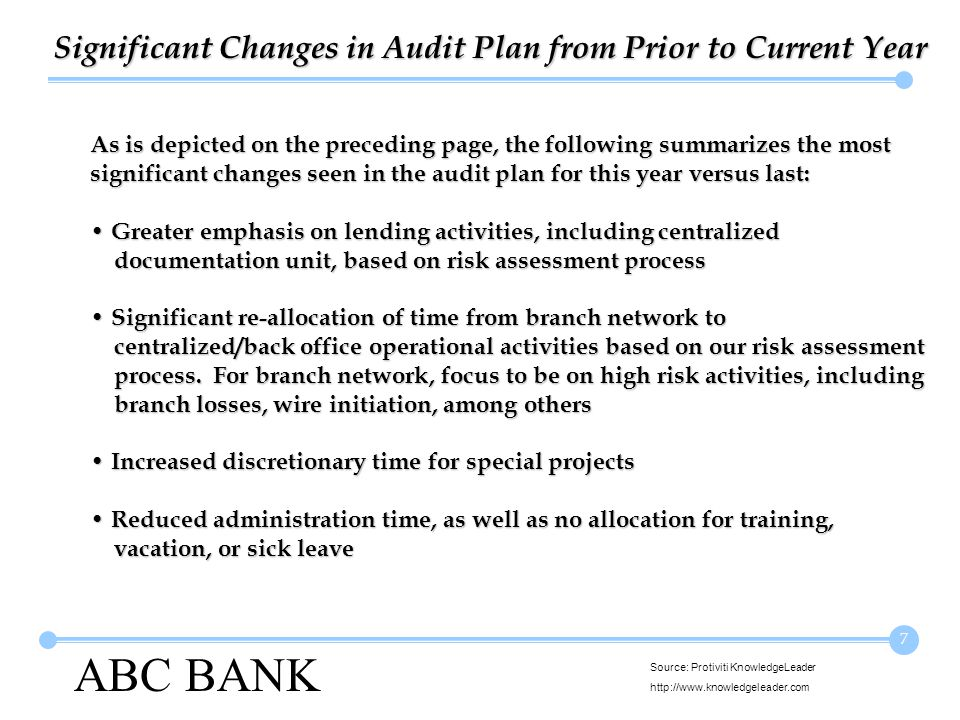 ABC BANK Source: Protiviti KnowledgeLeader http://www.knowledgeleader.com 7 Significant Changes in Audit Plan from Prior to Current Year As is depicted on the preceding page, the following summarizes the most significant changes seen in the audit plan for this year versus last: Greater emphasis on lending activities, including centralized Greater emphasis on lending activities, including centralized documentation unit, based on risk assessment process documentation unit, based on risk assessment process Significant re-allocation of time from branch network to Significant re-allocation of time from branch network to centralized/back office operational activities based on our risk assessment centralized/back office operational activities based on our risk assessment process.