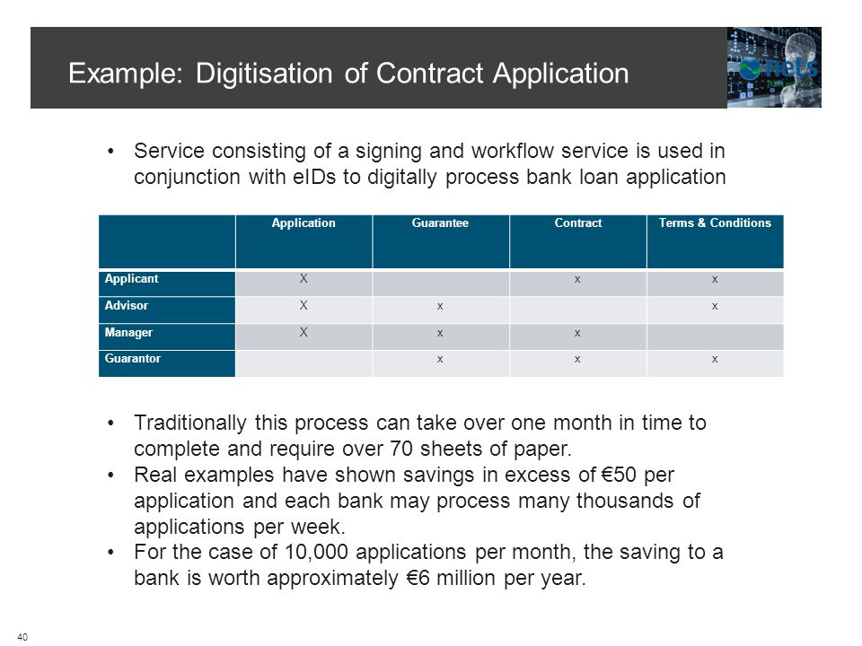 Example: Digitisation of Contract Application 40 Service consisting of a signing and workflow service is used in conjunction with eIDs to digitally process bank loan application Traditionally this process can take over one month in time to complete and require over 70 sheets of paper.