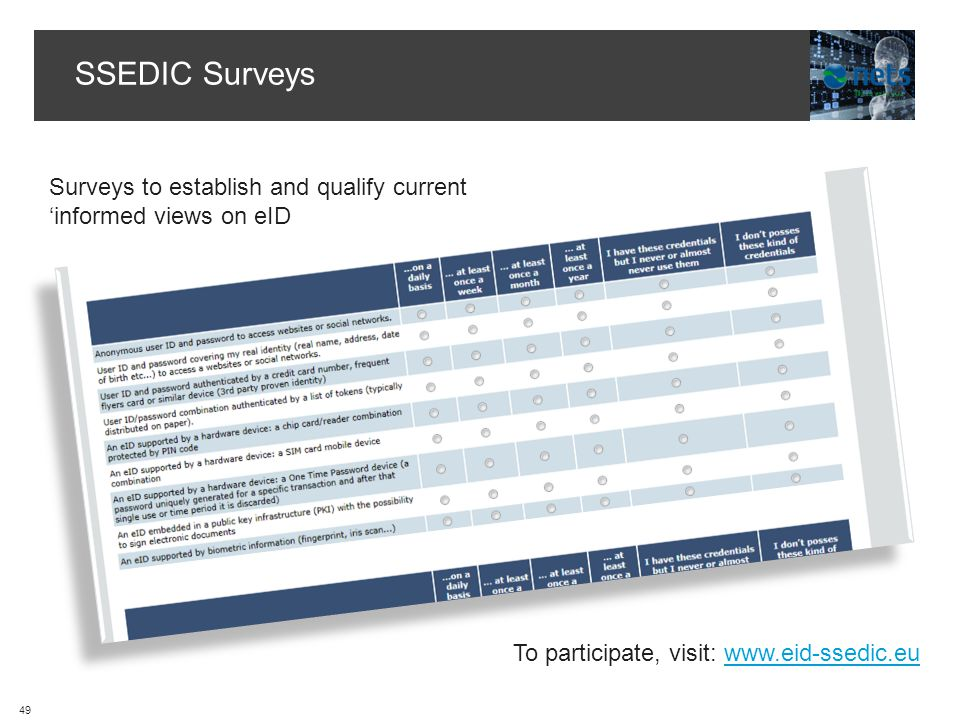 SSEDIC Surveys Surveys to establish and qualify current informed views on eID To participate, visit: www.eid-ssedic.euwww.eid-ssedic.eu 49