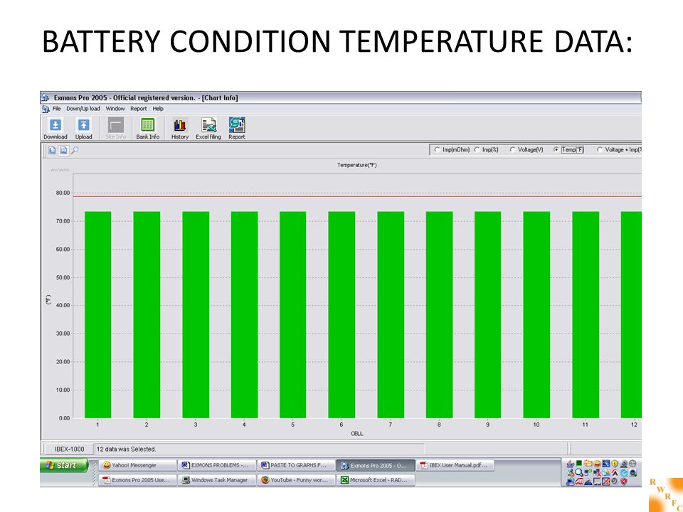 BATTERY CONDITION TEMPERATURE DATA:
