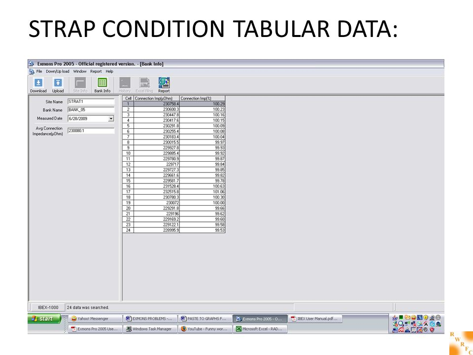 STRAP CONDITION TABULAR DATA: