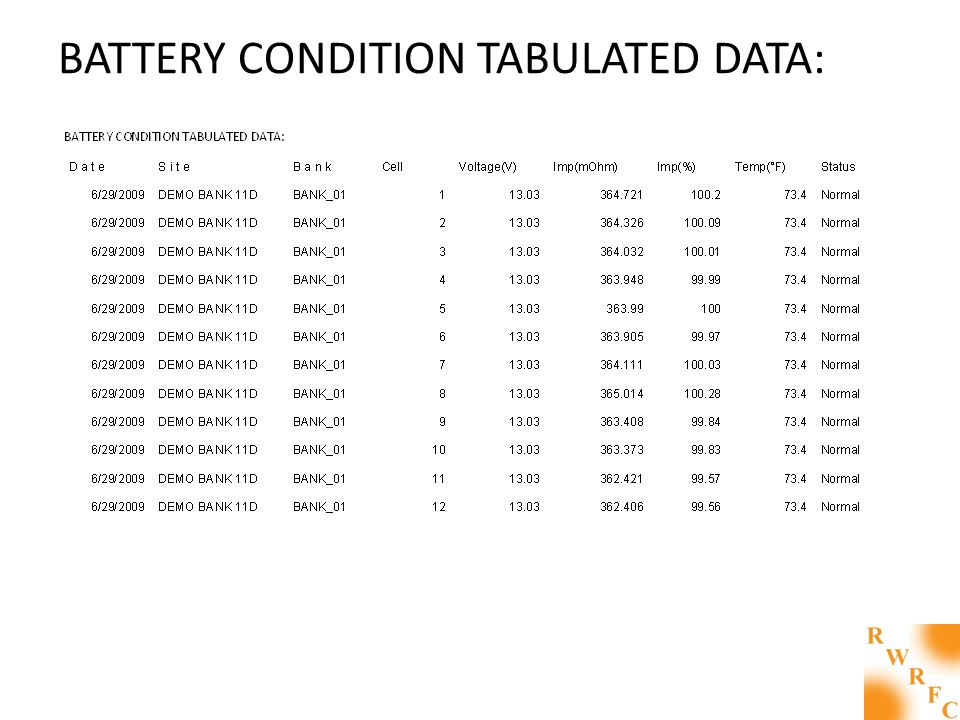 BATTERY CONDITION TABULATED DATA: