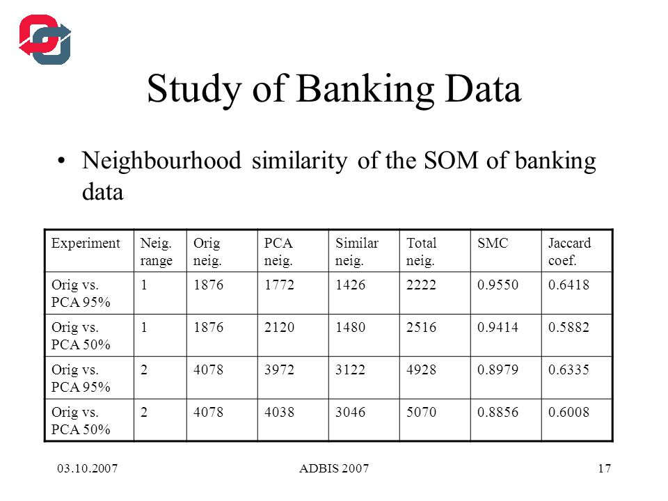 03.10.2007ADBIS 200717 Study of Banking Data Neighbourhood similarity of the SOM of banking data ExperimentNeig.