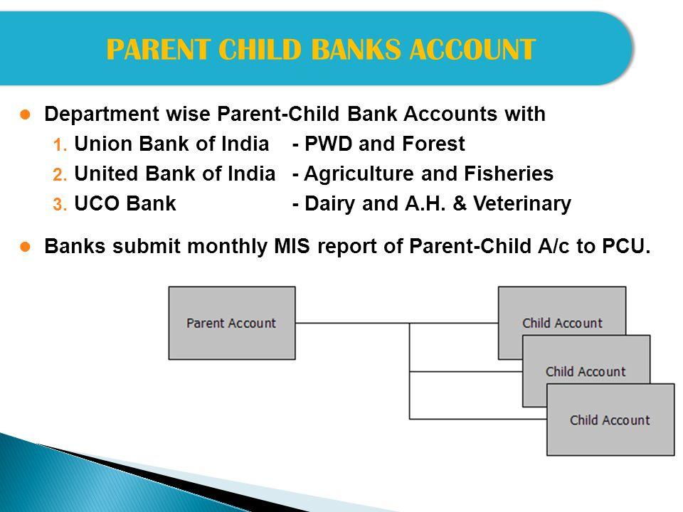 PARENT-CHILD BANK ACCOUNTS On recommendation of the World Banks May 2012 Mission, Parent-Child Bank Account Systems started under AACP-AF from June, 2012, as an effort towards Better Fund Management for efficiency in Financial Management MOU signed with 3 Banks with coverage in Maximum Districts 1.Union Bank of India 2.United Bank of India 3.UCO Bank Continued