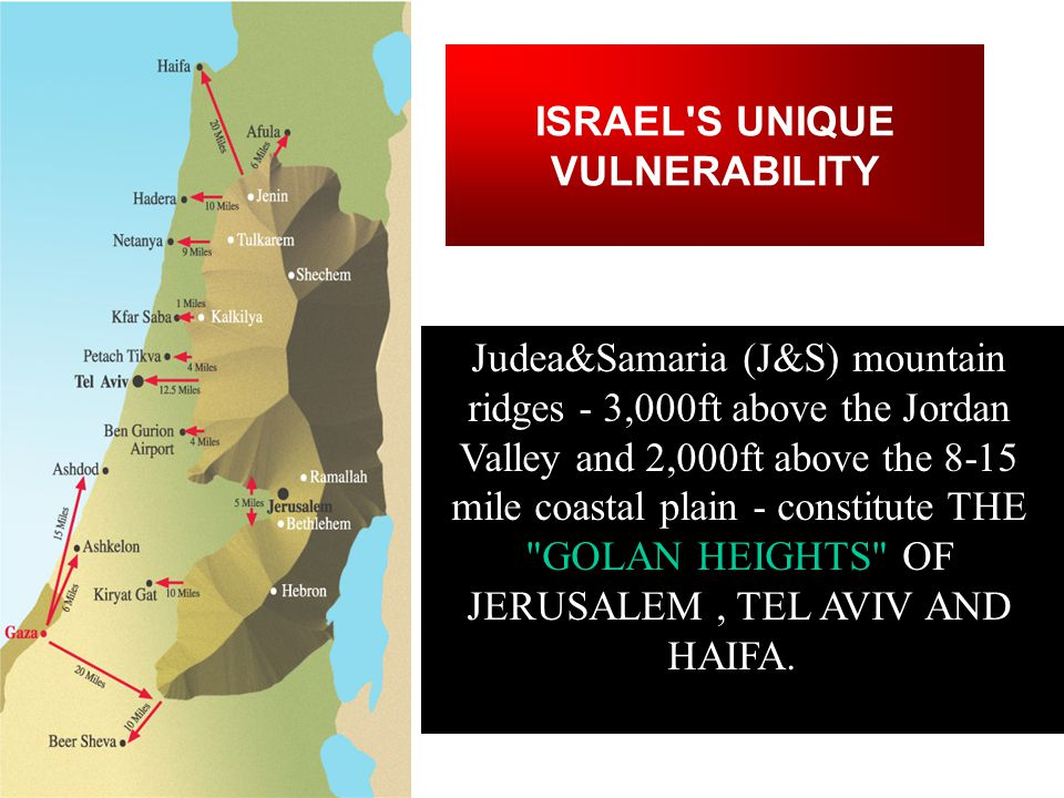 UNIQUENESS OF ISRAEL S SECURITY PREDICAMENT Unlike other countries - and due to the ideology and track record of its enemies - Israel has to win each war.