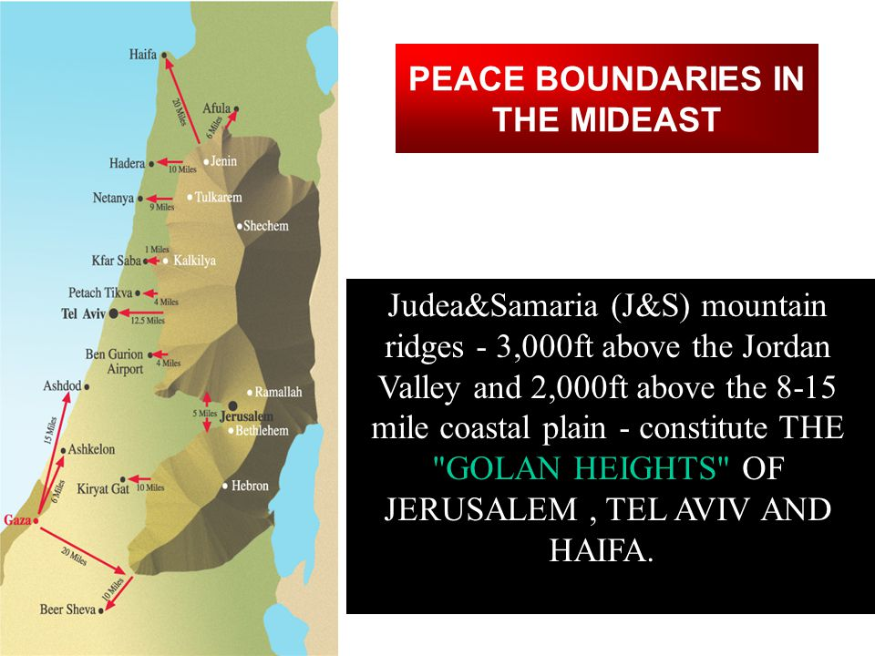 ISRAEL S UNIQUE VULNERABILITY The late Admiral Bud Nance: The entire state of Israel - including the West Bank, the Gaza Strip and the Golan Heights - is smaller than the gunnery range at Nellis Air Force Base...Israel is only 9 miles across at is center close to Tel Aviv.