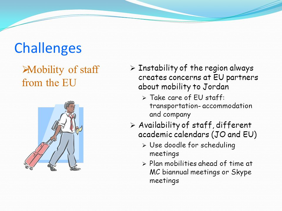 Mobility of staff from the EU Instability of the region always creates concerns at EU partners about mobility to Jordan Take care of EU staff: transportation- accommodation and company Availability of staff, different academic calendars (JO and EU) Use doodle for scheduling meetings Plan mobilities ahead of time at MC biannual meetings or Skype meetings Challenges