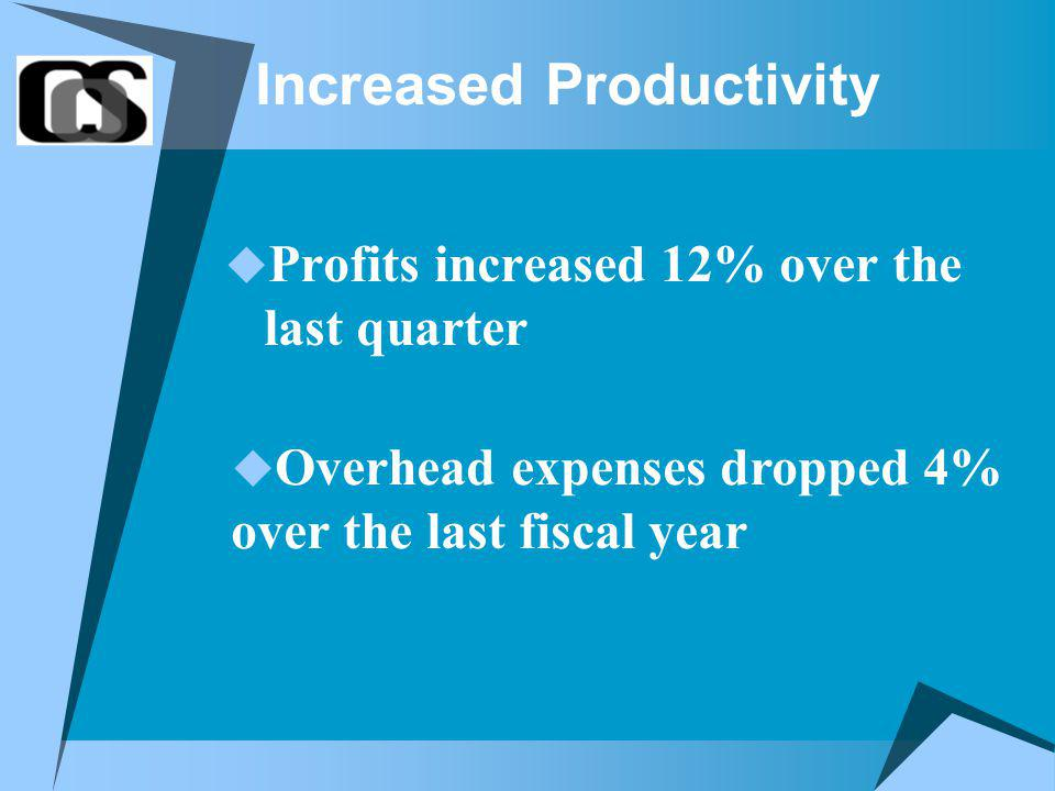 Increased Productivity Profits increased 12% over the last quarter Overhead expenses dropped 4% over the last fiscal year