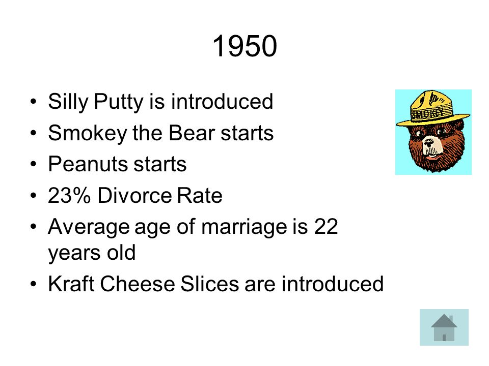 1950 Silly Putty is introduced Smokey the Bear starts Peanuts starts 23% Divorce Rate Average age of marriage is 22 years old Kraft Cheese Slices are introduced