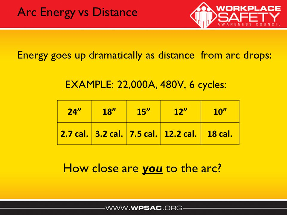 Arc Energy vs Distance Energy goes up dramatically as distance from arc drops: EXAMPLE: 22,000A, 480V, 6 cycles: 2418151210 2.7 cal.3.2 cal.7.5 cal.12.2 cal.18 cal.