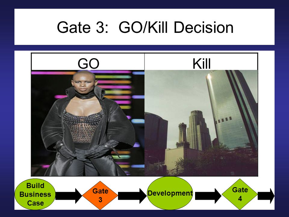 Gate 3: GO/Kill Decision Build Business Case Gate 3 Development Gate 4 KillGO