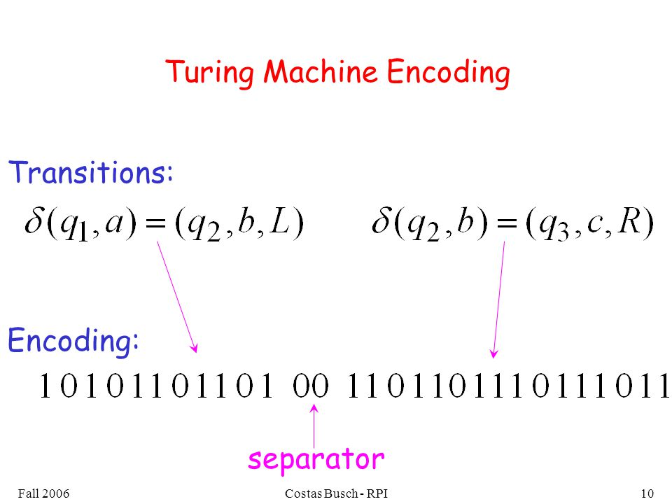 Fall 2006Costas Busch - RPI10 Turing Machine Encoding Transitions: Encoding: separator