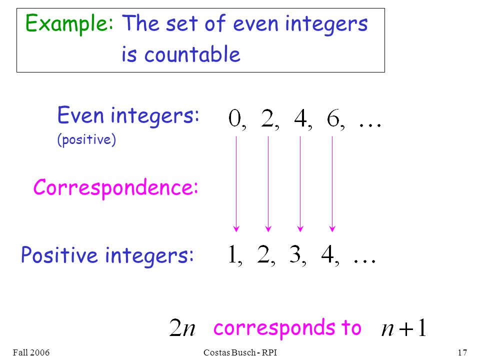 Fall 2006Costas Busch - RPI17 Example: Even integers: (positive) The set of even integers is countable Positive integers: Correspondence: corresponds to