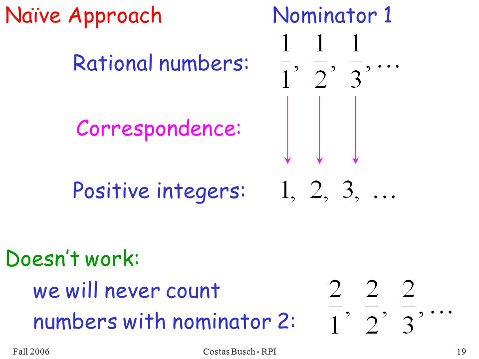 Fall 2006Costas Busch - RPI19 Naïve Approach Rational numbers: Positive integers: Correspondence: Doesnt work: we will never count numbers with nominator 2: Nominator 1