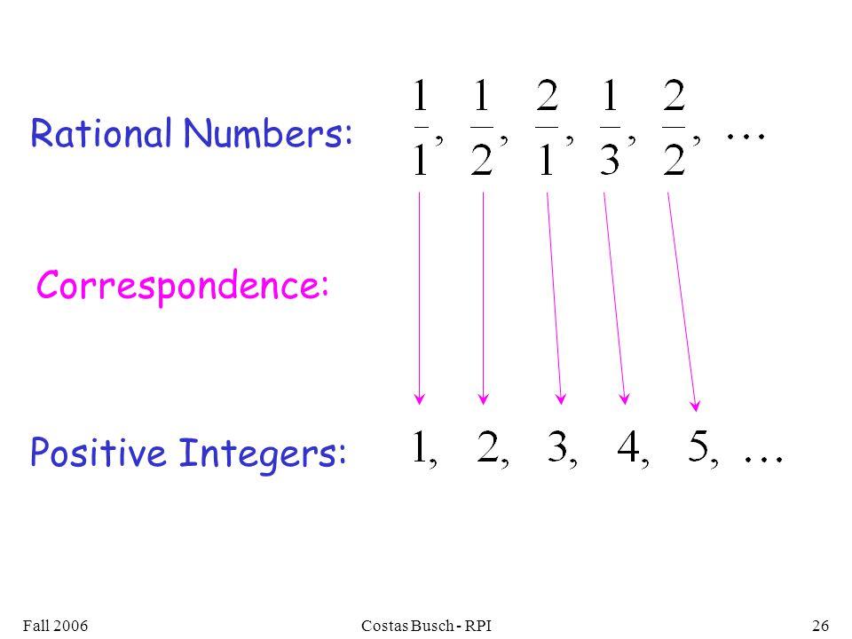 Fall 2006Costas Busch - RPI26 Rational Numbers: Correspondence: Positive Integers: