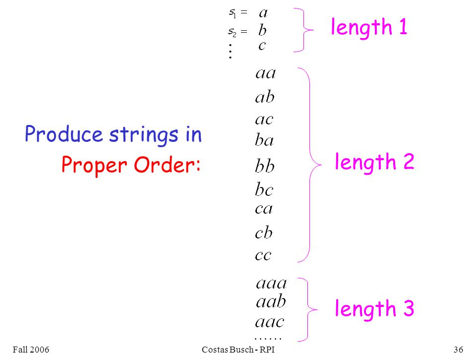 Fall 2006Costas Busch - RPI36 Produce strings in Proper Order: length 2 length 3 length 1