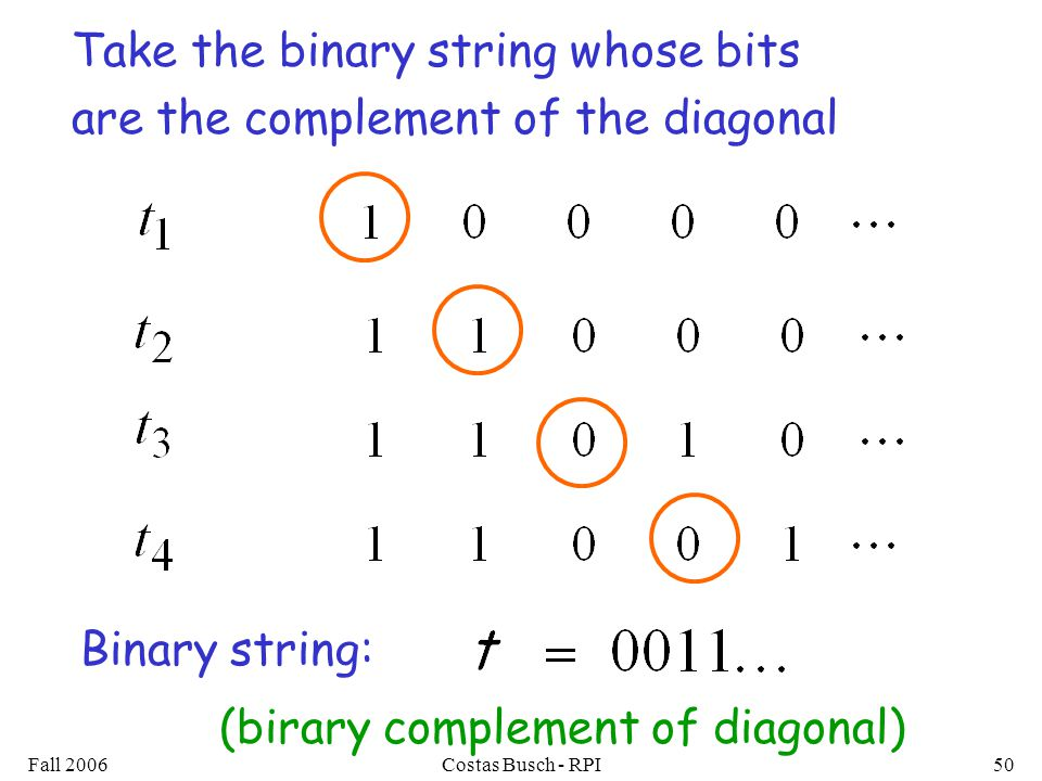 Fall 2006Costas Busch - RPI50 Binary string: (birary complement of diagonal) Take the binary string whose bits are the complement of the diagonal