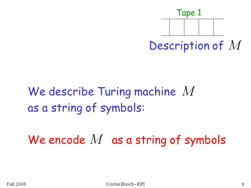 Fall 2006Costas Busch - RPI6 We describe Turing machine as a string of symbols: We encode as a string of symbols Description of Tape 1