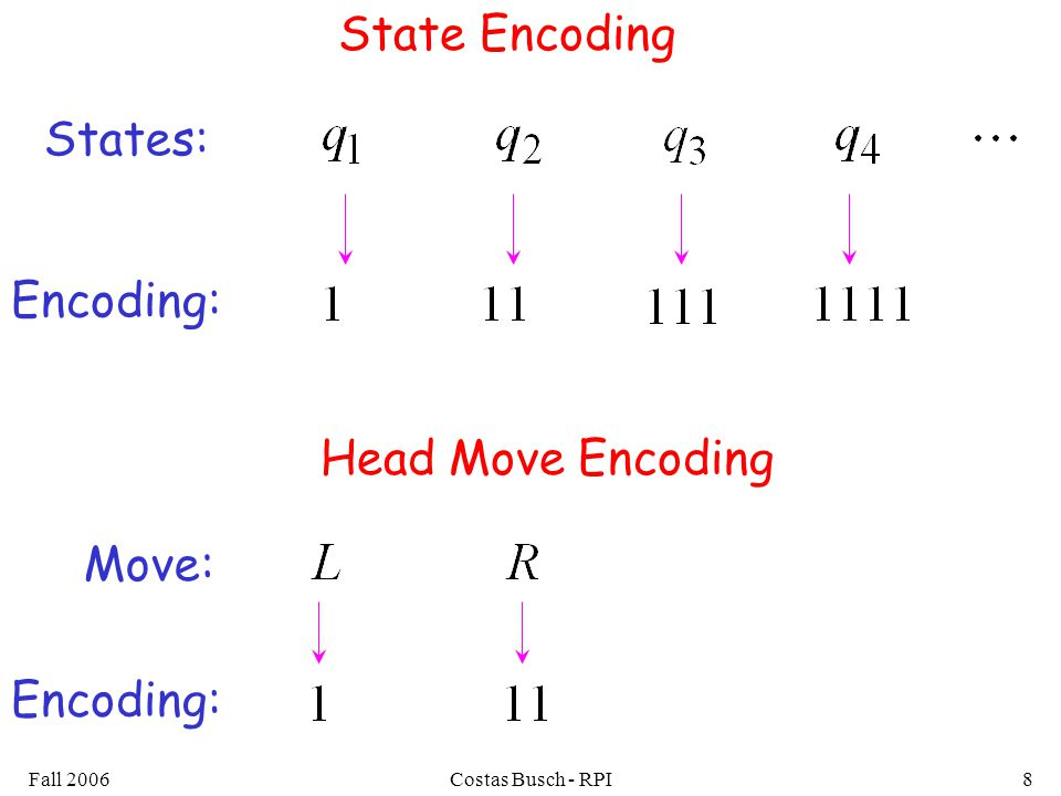 Fall 2006Costas Busch - RPI8 State Encoding States: Encoding: Head Move Encoding Move: Encoding: