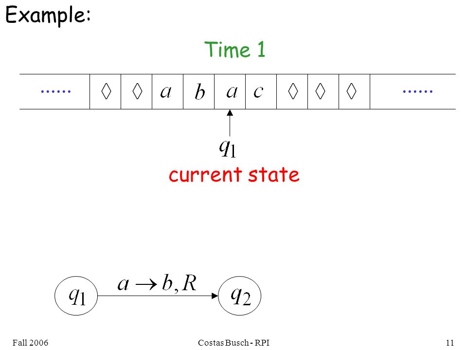 Fall 2006Costas Busch - RPI11 Example:...... Time 1 current state
