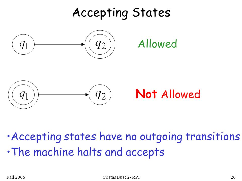 Fall 2006Costas Busch - RPI20 Accepting States Allowed Not Allowed Accepting states have no outgoing transitions The machine halts and accepts
