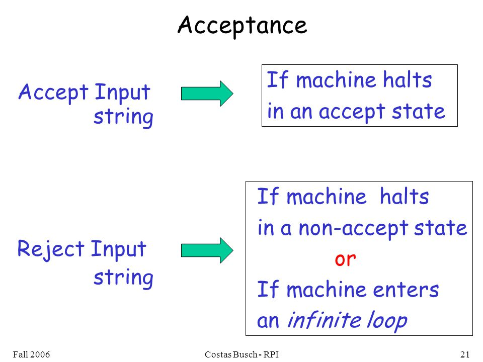 Fall 2006Costas Busch - RPI21 Acceptance Accept Input If machine halts in an accept state Reject Input If machine halts in a non-accept state or If machine enters an infinite loop string