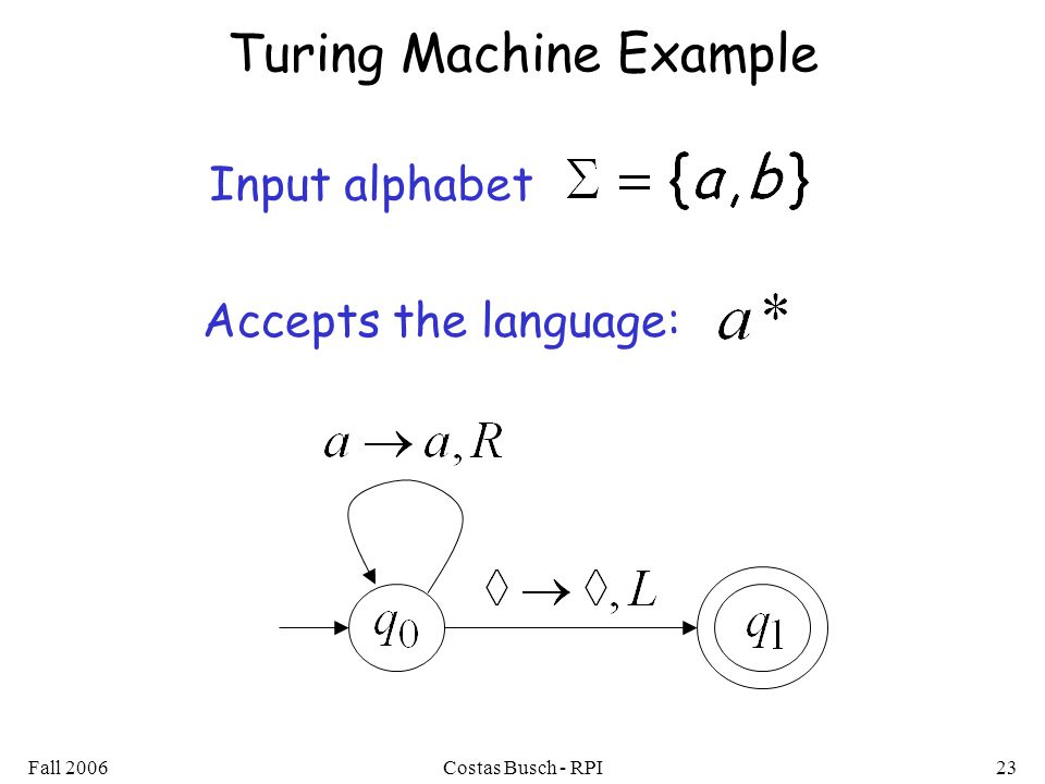 Fall 2006Costas Busch - RPI23 Turing Machine Example Accepts the language: Input alphabet