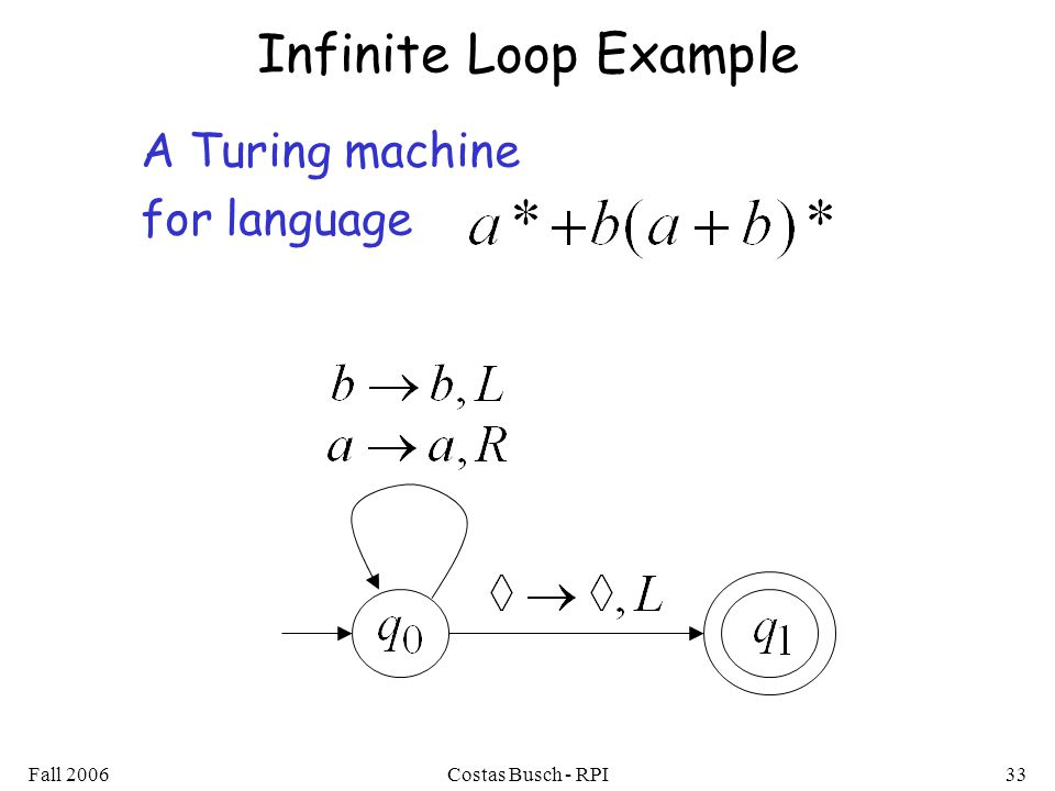 Fall 2006Costas Busch - RPI33 Infinite Loop Example A Turing machine for language