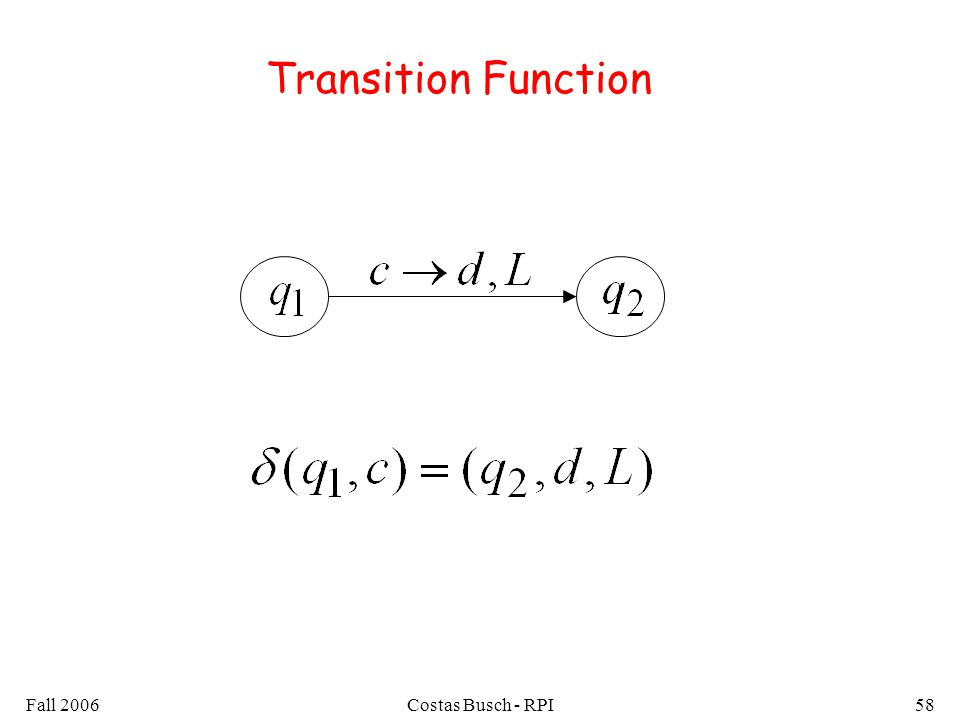 Fall 2006Costas Busch - RPI58 Transition Function