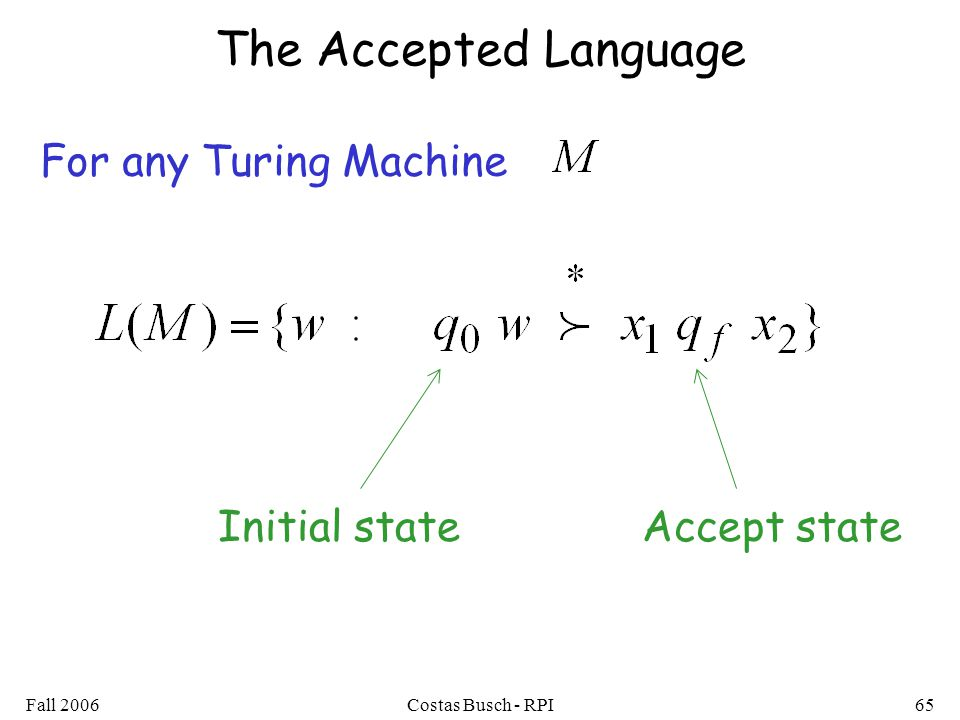 Fall 2006Costas Busch - RPI65 The Accepted Language For any Turing Machine Initial stateAccept state