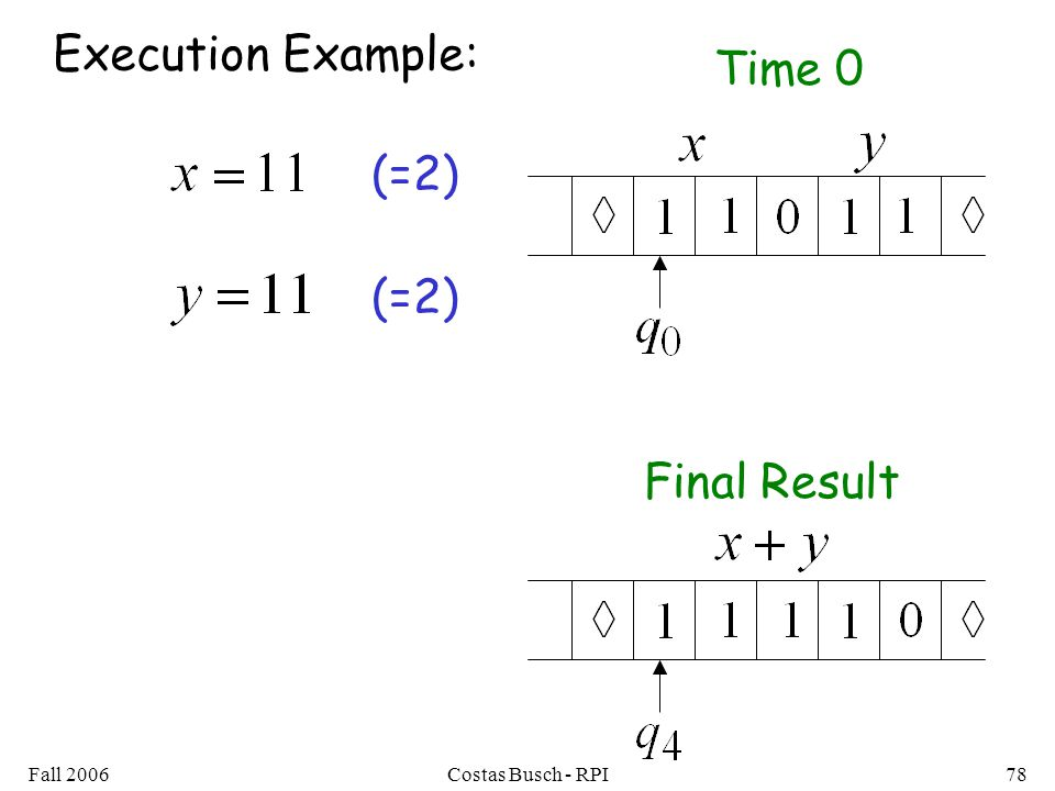 Fall 2006Costas Busch - RPI78 Execution Example: Time 0 Final Result (=2)