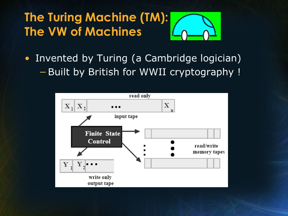 The Turing Machine (TM): The VW of Machines Invented by Turing (a Cambridge logician) Built by British for WWII cryptography !