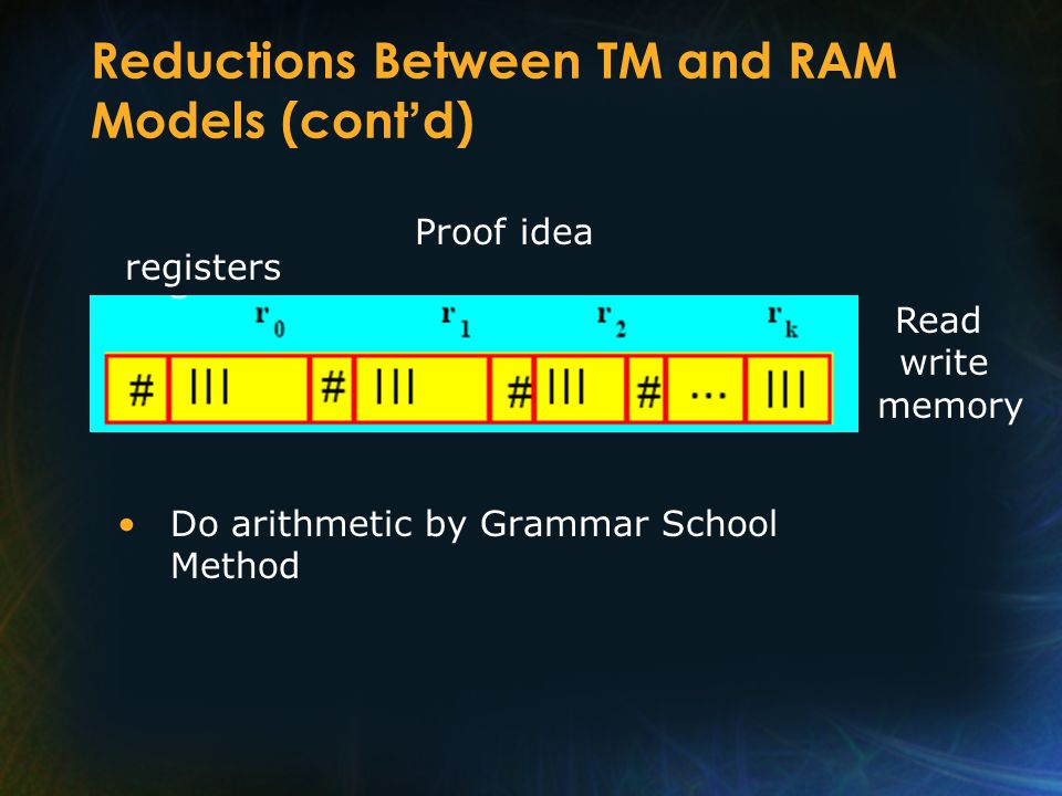 Reductions Between TM and RAM Models (cont d) Do arithmetic by Grammar School Method Read write memory Proof idea registers