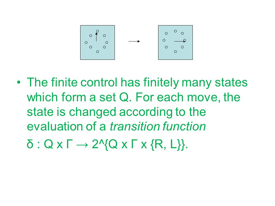 The finite control has finitely many states which form a set Q.
