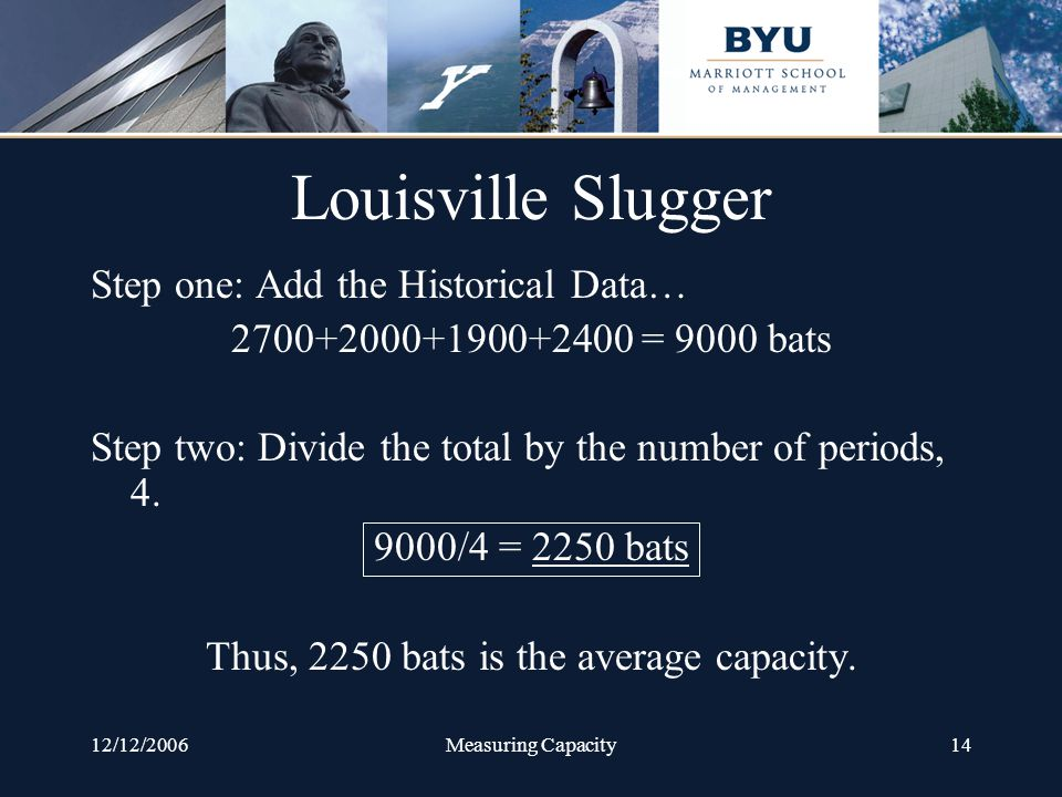 12/12/2006Measuring Capacity14 Louisville Slugger Step one: Add the Historical Data… 2700+2000+1900+2400 = 9000 bats Step two: Divide the total by the number of periods, 4.