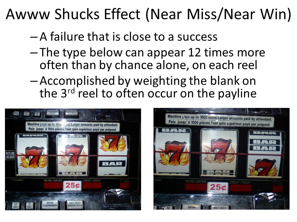 Awww Shucks Effect (Near Miss/Near Win) – A failure that is close to a success – The type below can appear 12 times more often than by chance alone, on each reel – Accomplished by weighting the blank on the 3 rd reel to often occur on the payline