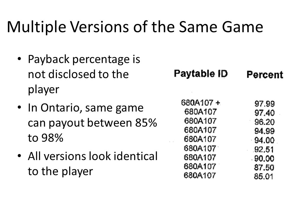 Multiple Versions of the Same Game Payback percentage is not disclosed to the player In Ontario, same game can payout between 85% to 98% All versions look identical to the player