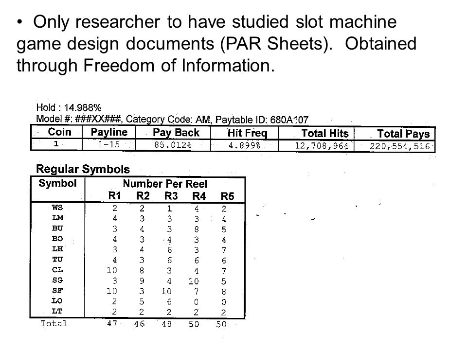 Only researcher to have studied slot machine game design documents (PAR Sheets).
