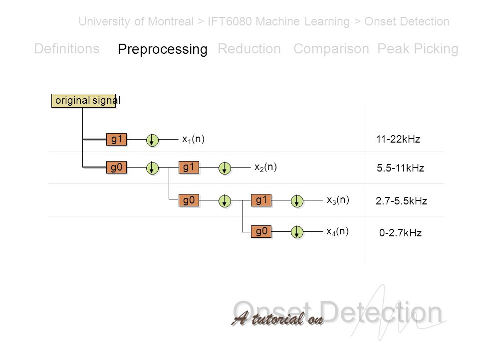 Onset Detection University of Montreal > IFT6080 Machine Learning > Onset Detection A tutorial on Definitions PreprocessingReductionComparisonPeak Picking g1 g0 x 1 (n) g1x 2 (n) g0 g1x 3 (n) g0x 4 (n) original signal 11-22kHz 5.5-11kHz 2.7-5.5kHz 0-2.7kHz Preprocessing