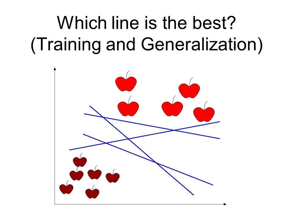Which line is the best (Training and Generalization)