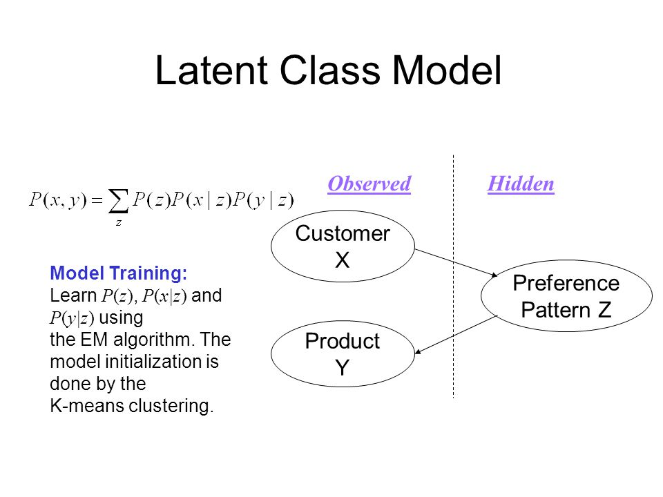Latent Class Model Customer X Product Y Preference Pattern Z ObservedHidden Model Training: Learn P(z), P(x|z) and P(y|z) using the EM algorithm.