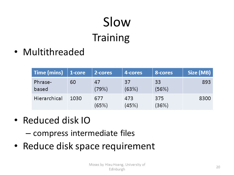 Slow Multithreaded Reduced disk IO – compress intermediate files Reduce disk space requirement Time (mins)1-core2-cores4-cores8-coresSize (MB) Phrase- based 6047 (79%) 37 (63%) 33 (56%) 893 Hierarchical1030677 (65%) 473 (45%) 375 (36%) 8300 Training Moses by Hieu Hoang, University of Edinburgh 20