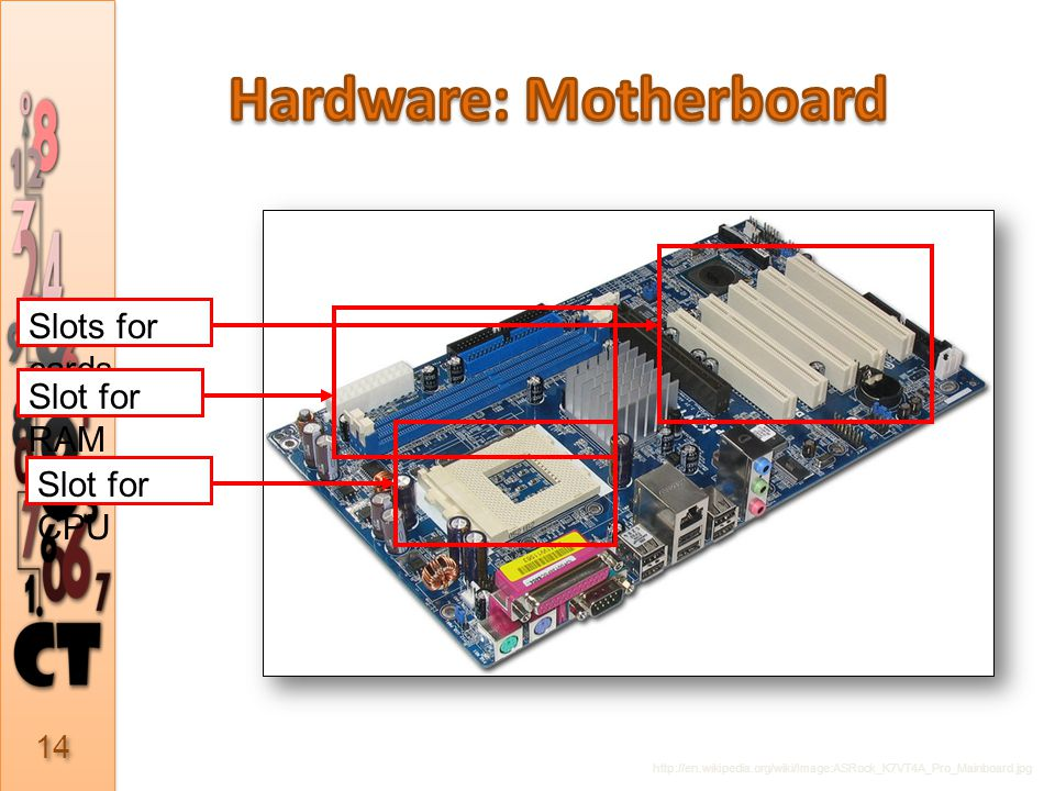 14 http://en.wikipedia.org/wiki/Image:ASRock_K7VT4A_Pro_Mainboard.jpg Slot for CPU Slots for cards Slot for RAM