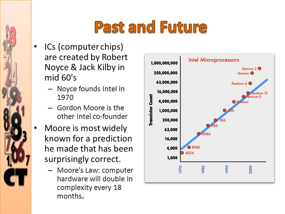 ICs (computer chips) are created by Robert Noyce & Jack Kilby in mid 60 s – Noyce founds Intel in 1970 – Gordon Moore is the other Intel co-founder Moore is most widely known for a prediction he made that has been surprisingly correct.