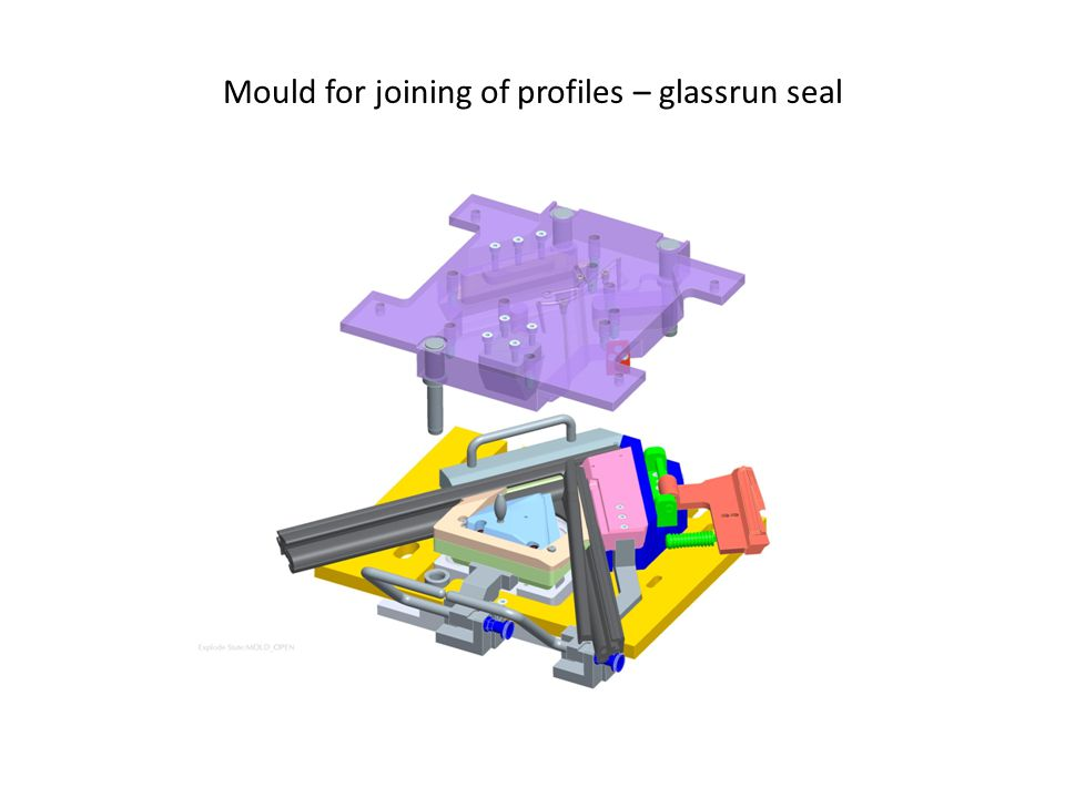 Mould for joining of profiles – glassrun seal
